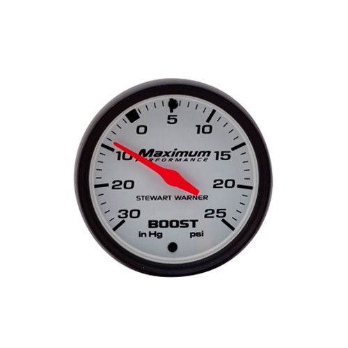 gas fuse safety gauge instructions